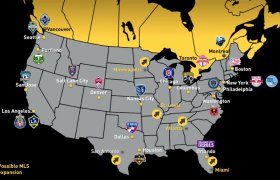 Major League Soccer expansion