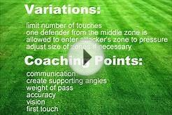 High School Soccer Coaching Drills Focusing On Possession